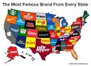 brands-of-us