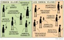 tomgauld-villains