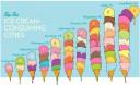 ice-cream-country_51db4826b80f5-640x1142