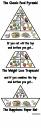 492_food_geometry